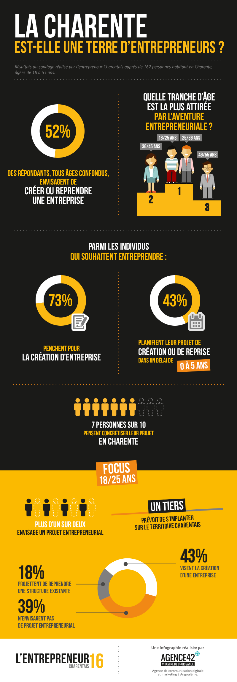EC_infographie_juin_2015